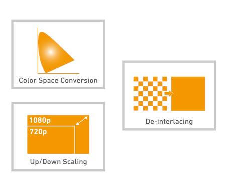 1080p60 HDMI 4-Channel Low Profile Video Capture Card